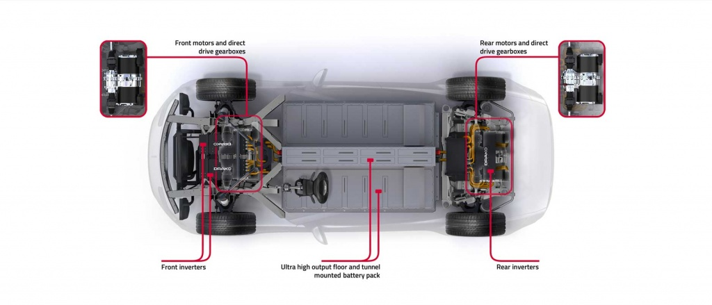 motor electrico para auto
